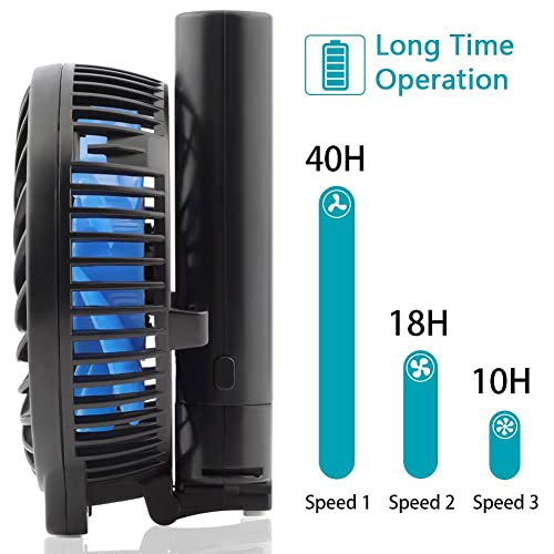 Camping and Outdoor Activities for Travel Hurricanes Portable Handheld Fan with 10-40 Hours Working Time,3 Setting OPOLAR 10400mAh Battery Operated Fan Strong Wind,Foldable Design