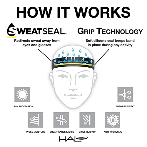 FLEX GUTR Performance Sweatband Channels Sweat Away From Eyes Universal Fit With Elastic Strap