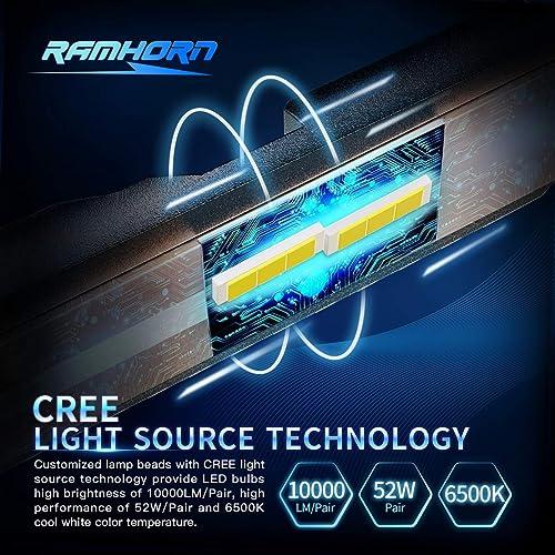 Lighting Conversion Kits RAMHORN H13 LED Headlight Bulbs,360 ...